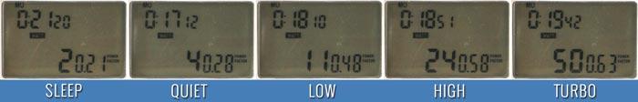 EAP300 Power consumption