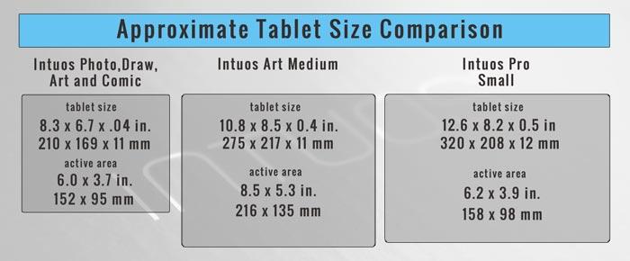 Wacom tablet size comparison