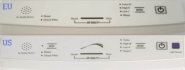 Electrolux Oxygen Air Cleaner 150. Operating panel comparison.