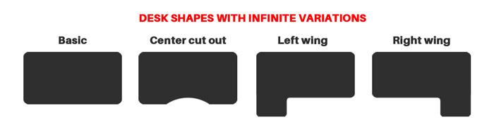 Commen desk shapes